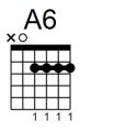 A6 Drop D Tuning