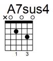 A7sus4