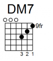 DM7 Drop D Tuning