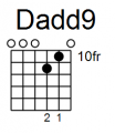 Dadd9 Drop D Tuning