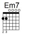 Em7 Drop D Tuning