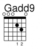Gadd9 open tuning